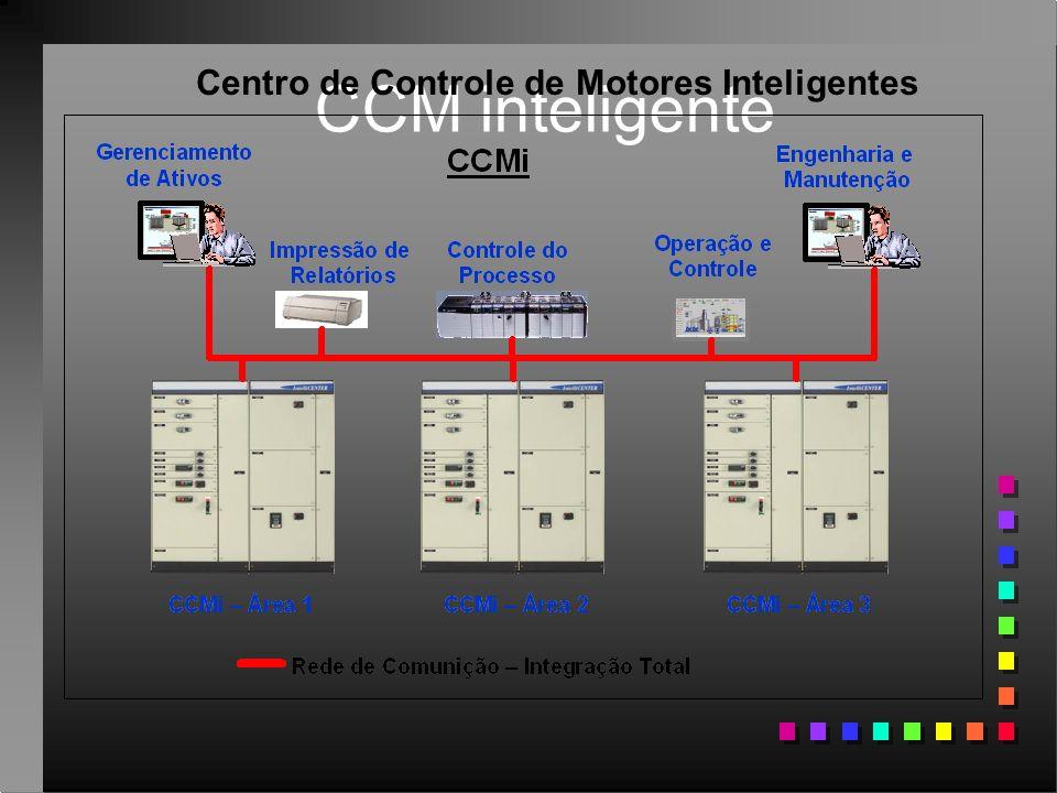 Centro de Controle de Motores Inteligentes