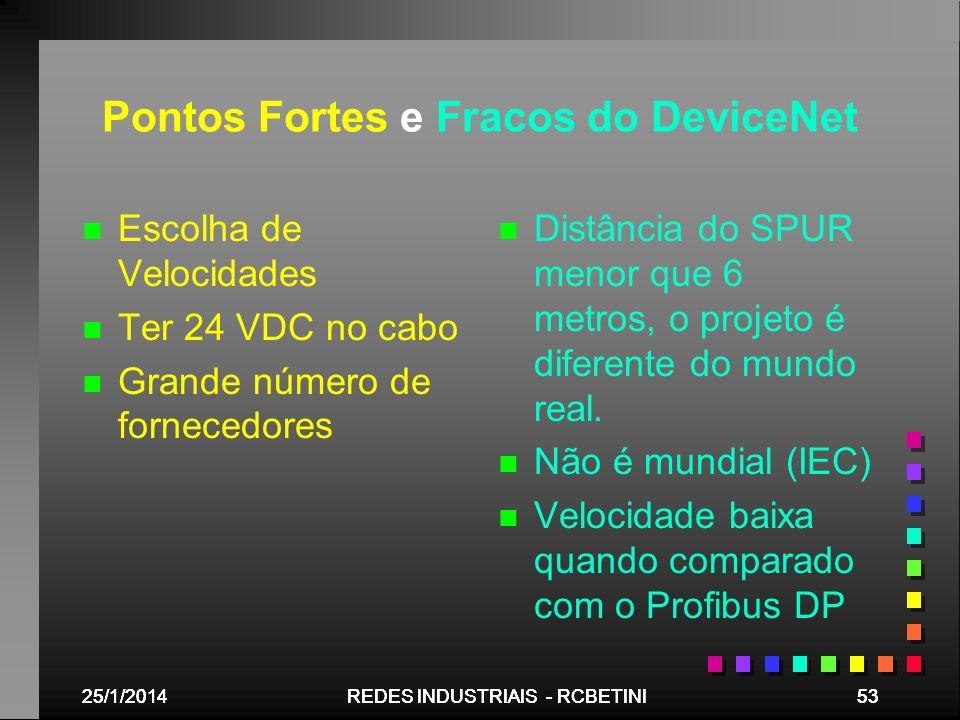 Pontos Fortes e Fracos do DeviceNet