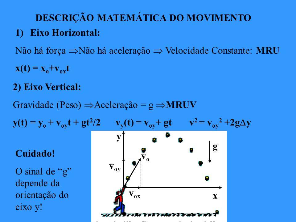 DESCRIÇÃO MATEMÁTICA DO MOVIMENTO