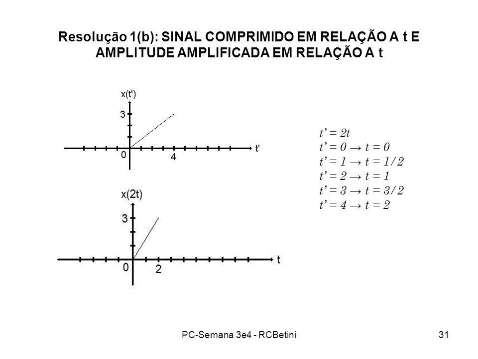 Resolução 1(b): SINAL COMPRIMIDO EM RELAÇÃO A t E AMPLITUDE AMPLIFICADA EM RELAÇÃO A t
