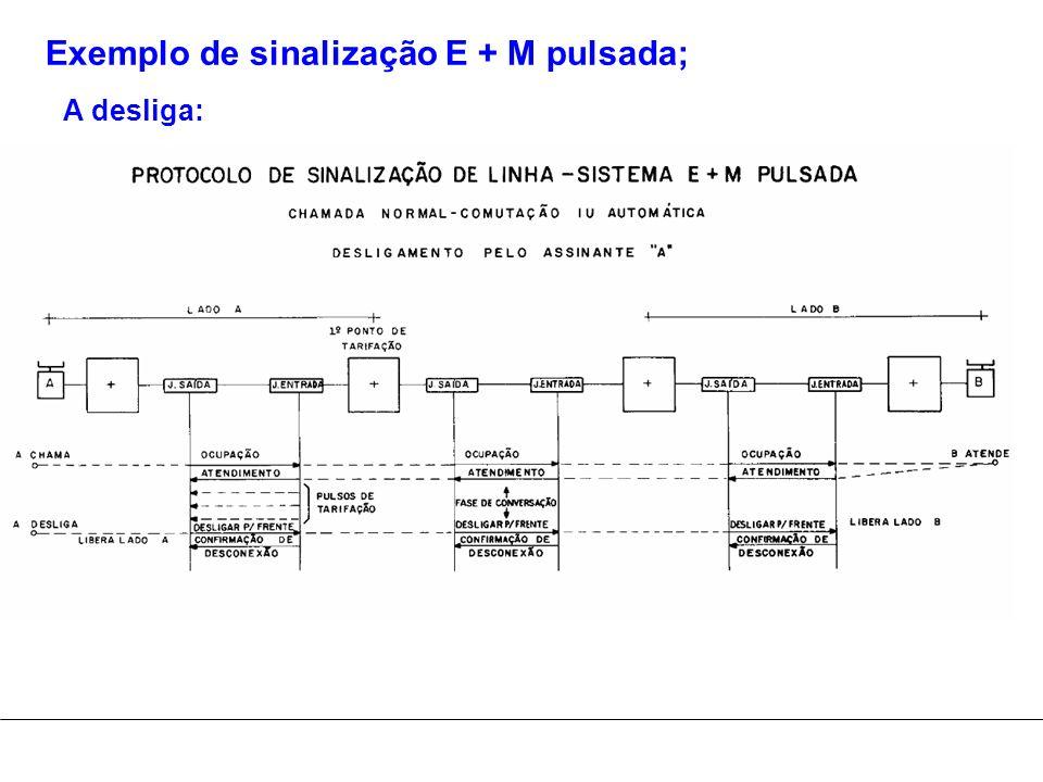 Exemplo de sinalização E + M pulsada;