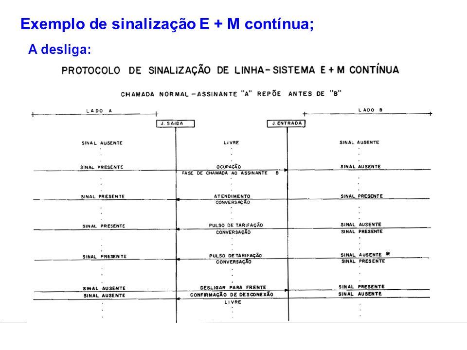Exemplo de sinalização E + M contínua;