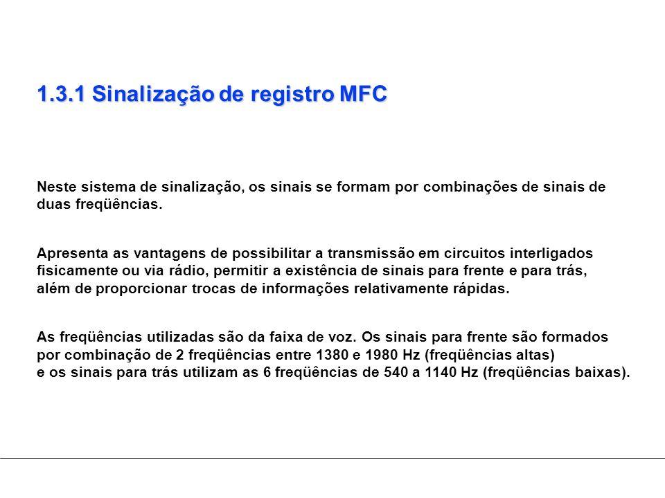 1.3.1 Sinalização de registro MFC