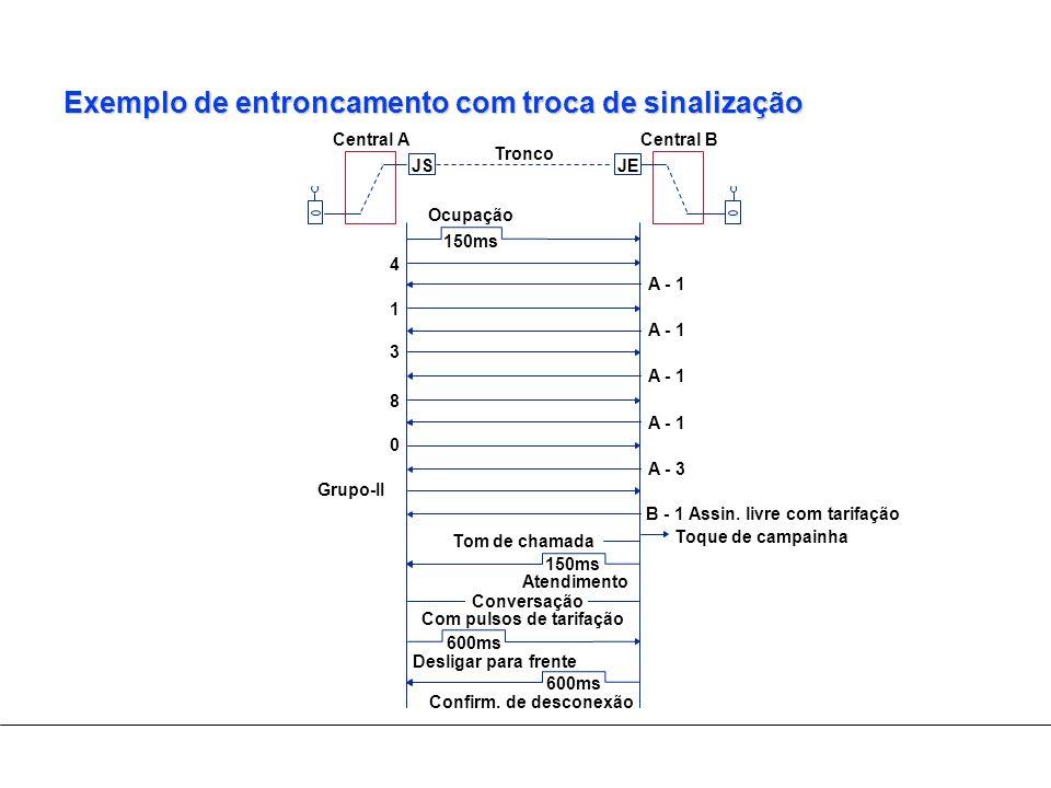 Exemplo de entroncamento com troca de sinalização