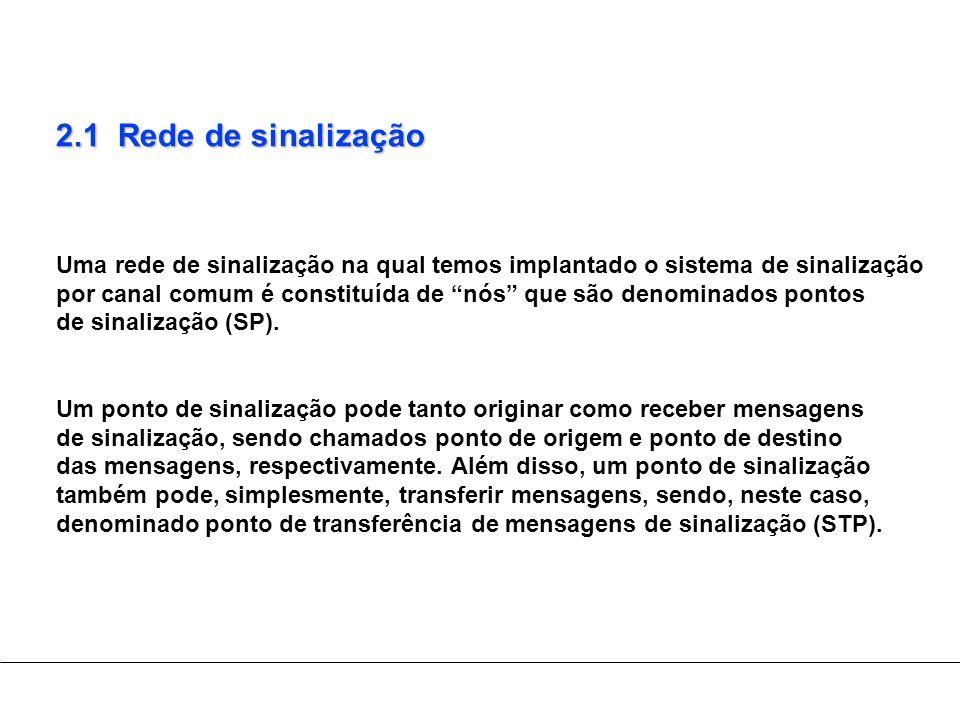 2.1 Rede de sinalização Uma rede de sinalização na qual temos implantado o sistema de sinalização.