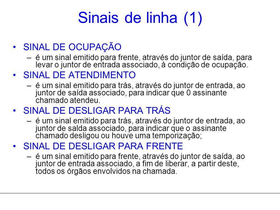 Sinais de linha (1) SINAL DE OCUPAÇÃO SINAL DE ATENDIMENTO