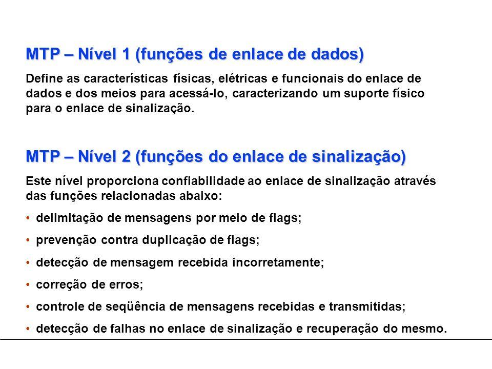 MTP – Nível 1 (funções de enlace de dados)