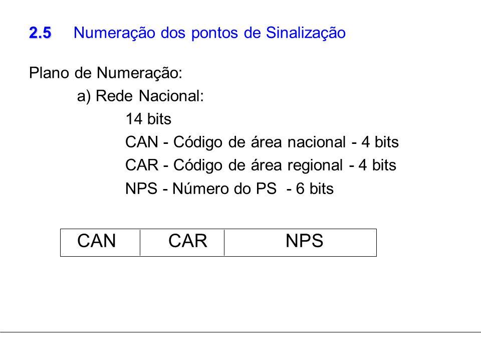 CAN CAR NPS 2.5 Numeração dos pontos de Sinalização