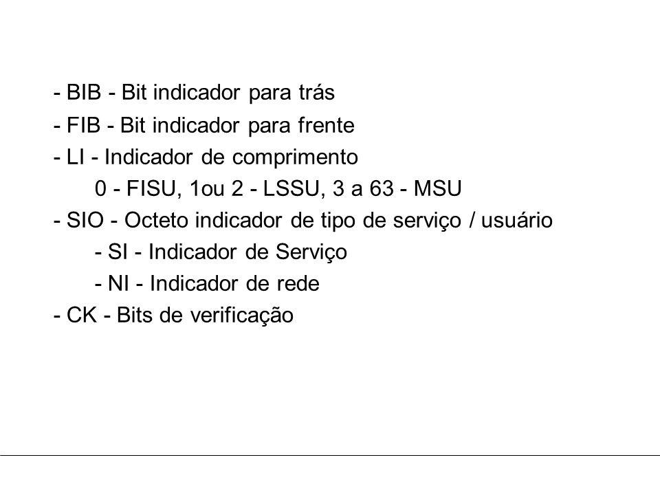 - BIB - Bit indicador para trás