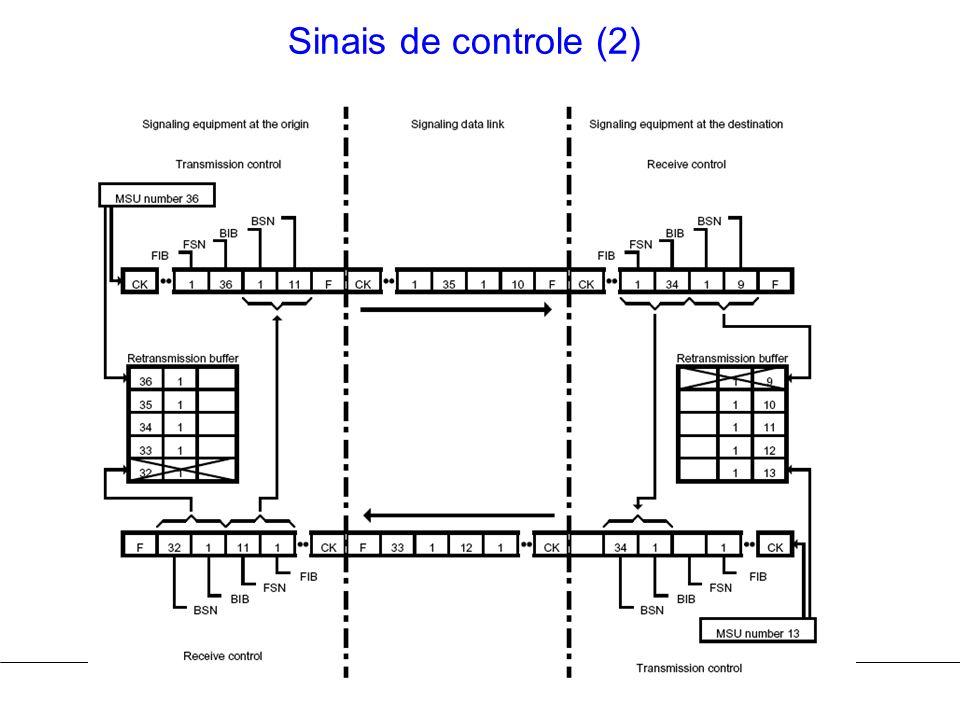 Sinais de controle (2)