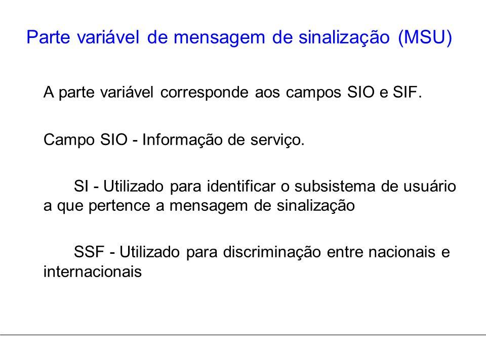 Parte variável de mensagem de sinalização (MSU)