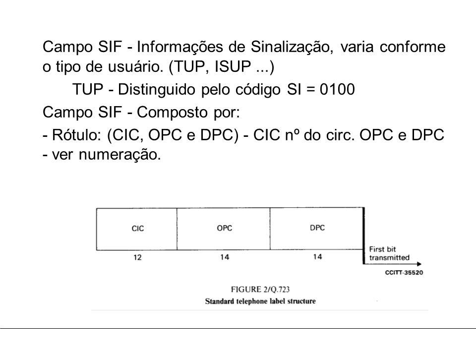 Campo SIF - Informações de Sinalização, varia conforme o tipo de usuário. (TUP, ISUP ...)