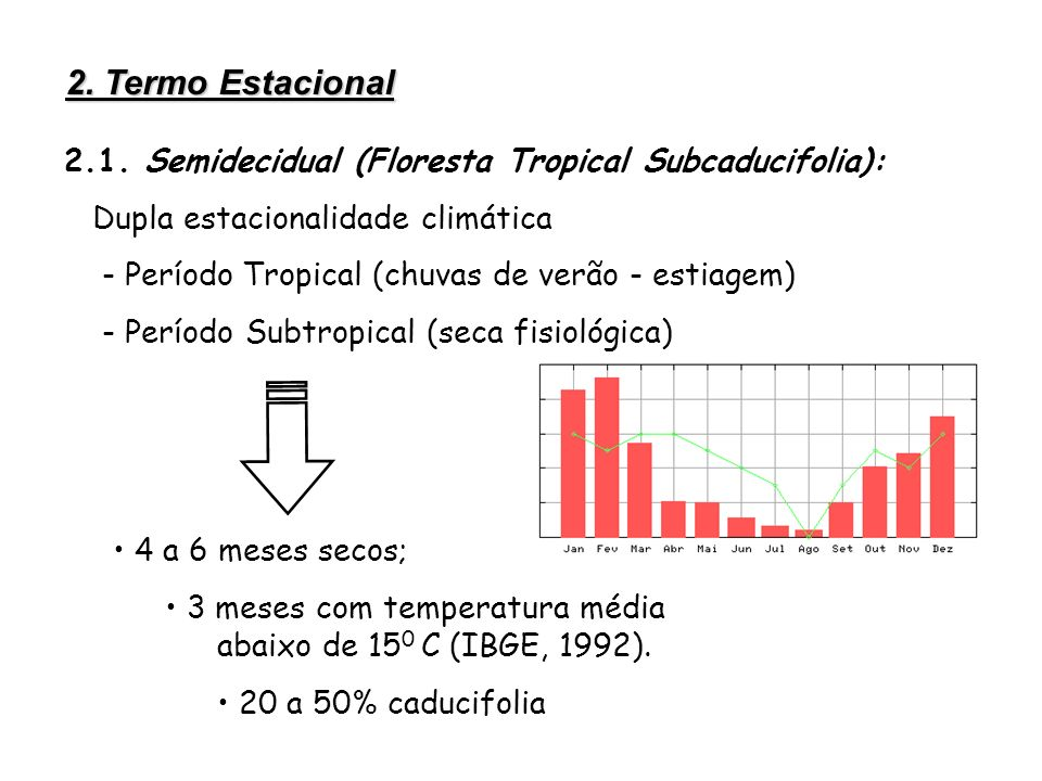 2. Termo Estacional2.1. Semidecidual (Floresta Tropical Subcaducifolia): Dupla estacionalidade climática.