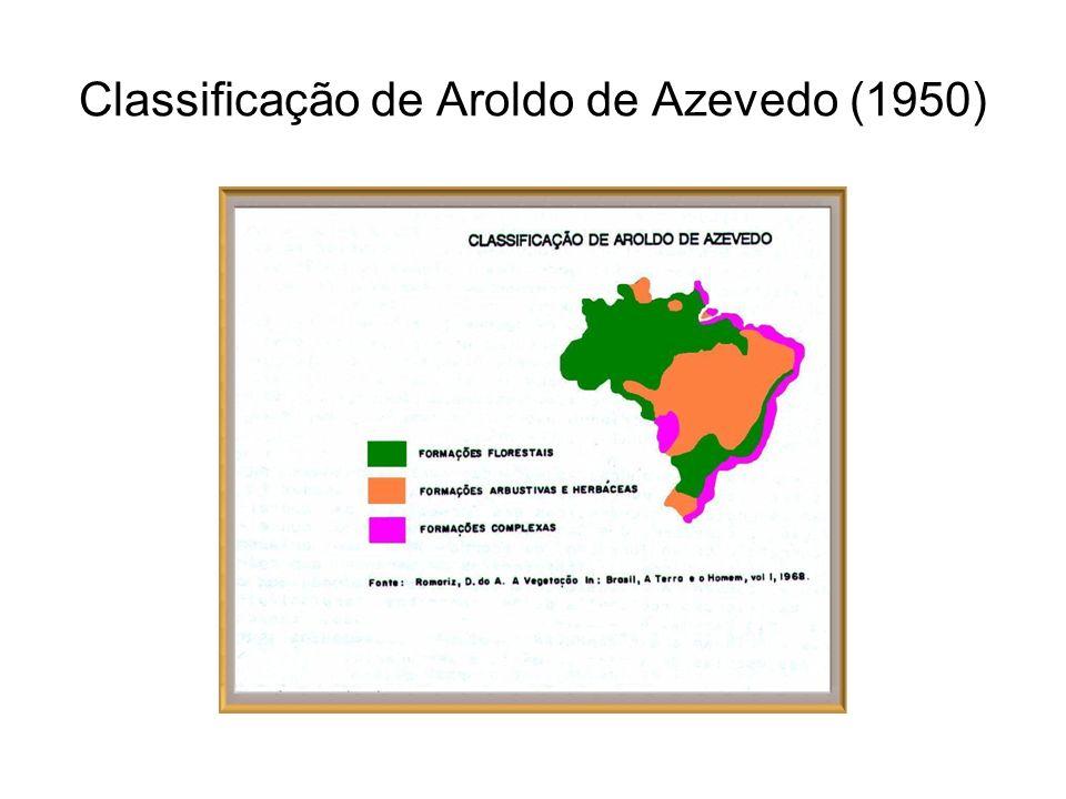 Classificação de Aroldo de Azevedo (1950)