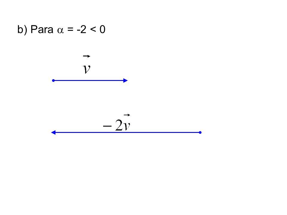 b) Para  = -2 < 0