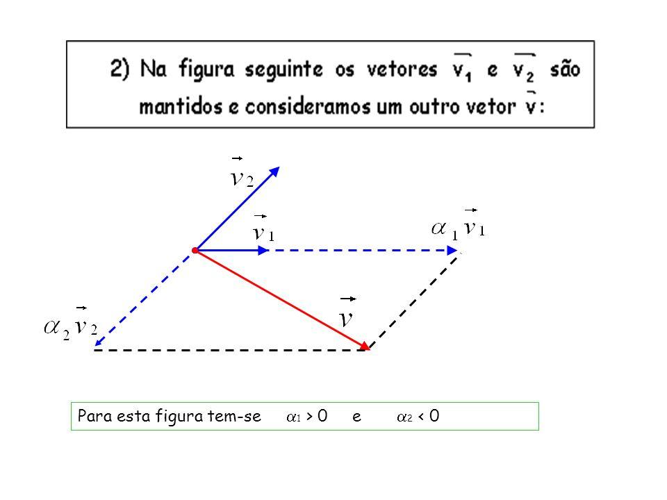 Para esta figura tem-se 1 > 0 e 2 < 0
