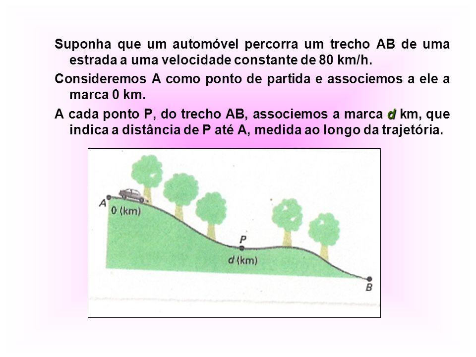 Suponha que um automóvel percorra um trecho AB de uma estrada a uma velocidade constante de 80 km/h.