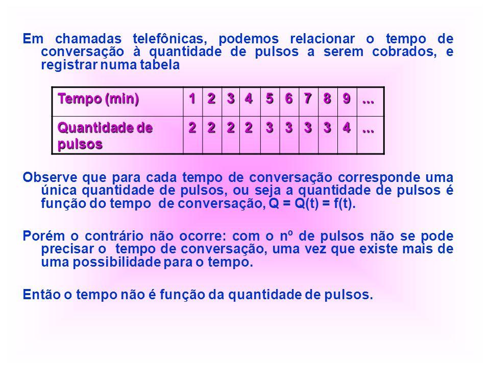 Em chamadas telefônicas, podemos relacionar o tempo de conversação à quantidade de pulsos a serem cobrados, e registrar numa tabela
