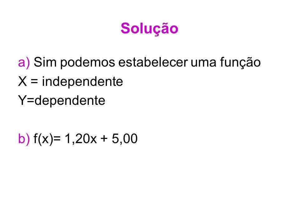Solução a) Sim podemos estabelecer uma função X = independente