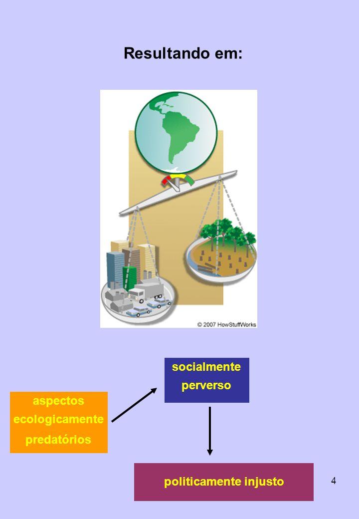 Resultando em: socialmente perverso aspectos ecologicamente