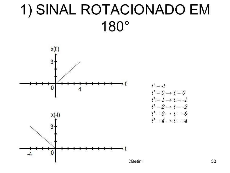 1) SINAL ROTACIONADO EM 180°
