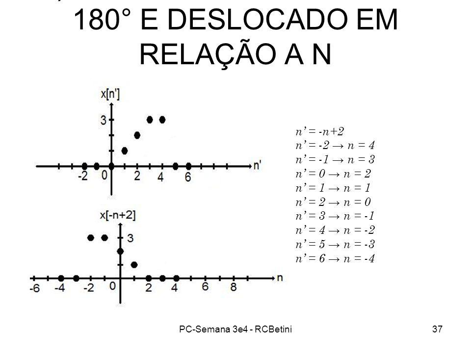 2) SINAL ROTACIONADO EM 180° E DESLOCADO EM RELAÇÃO A N