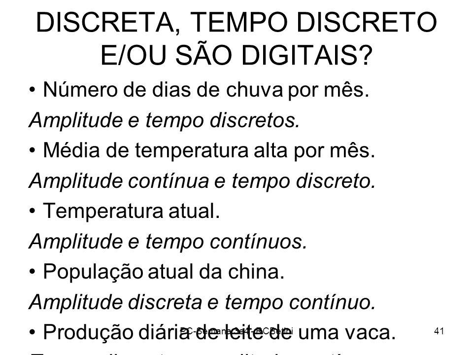 4) OS SEGUINTES SINAIS POSSUEM AMPLITUDE DISCRETA, TEMPO DISCRETO E/OU SÃO DIGITAIS