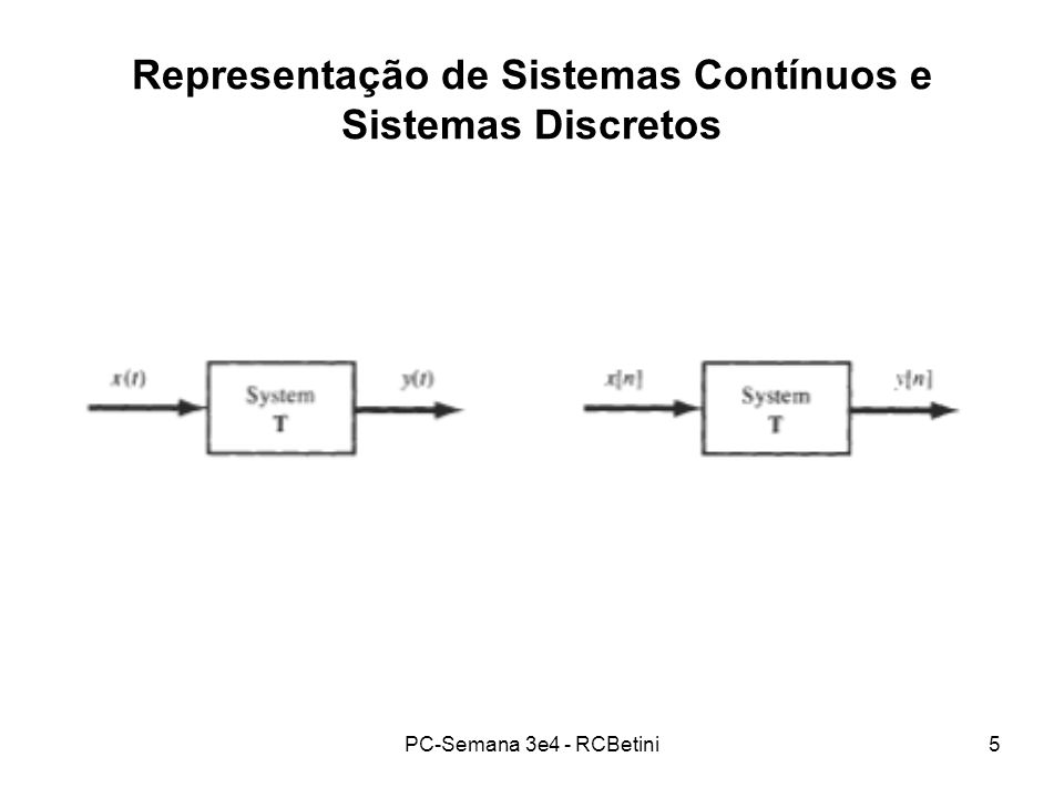Representação de Sistemas Contínuos e Sistemas Discretos