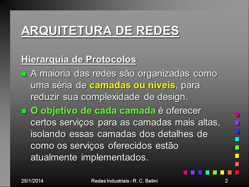 Redes Industriais - R. C. Betini