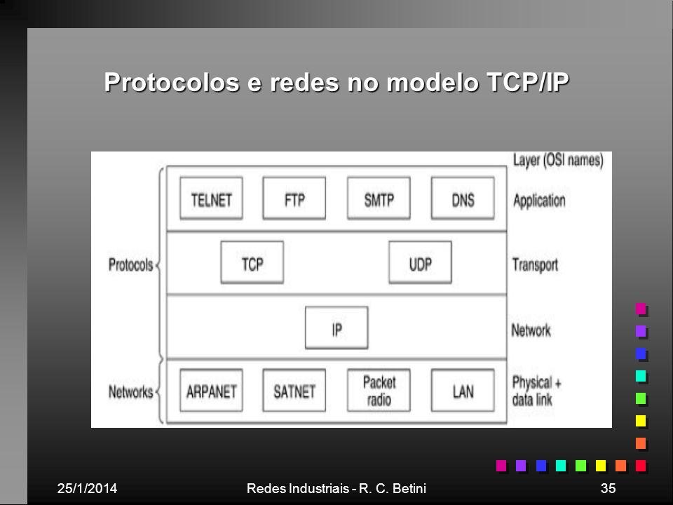Protocolos e redes no modelo TCP/IP