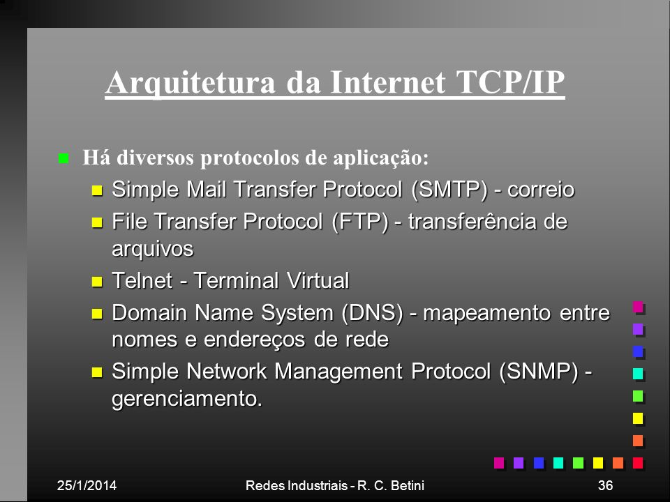 Arquitetura da Internet TCP/IP
