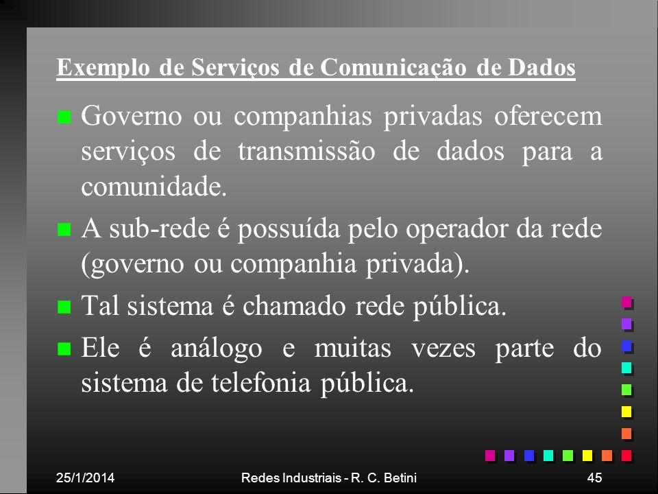 Exemplo de Serviços de Comunicação de Dados