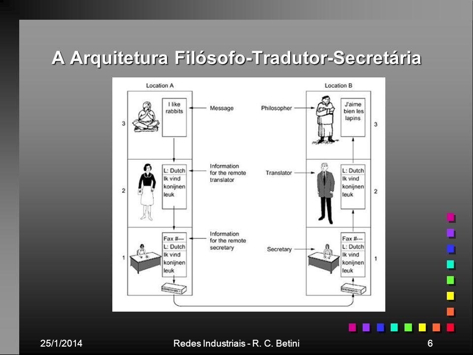 A Arquitetura Filósofo-Tradutor-Secretária