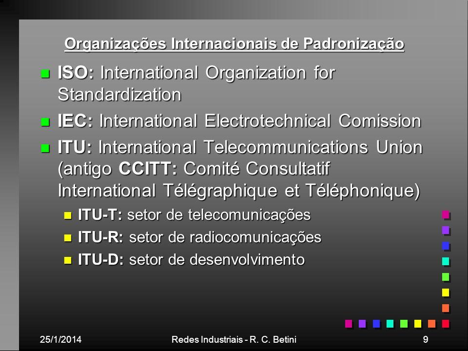 Organizações Internacionais de Padronização