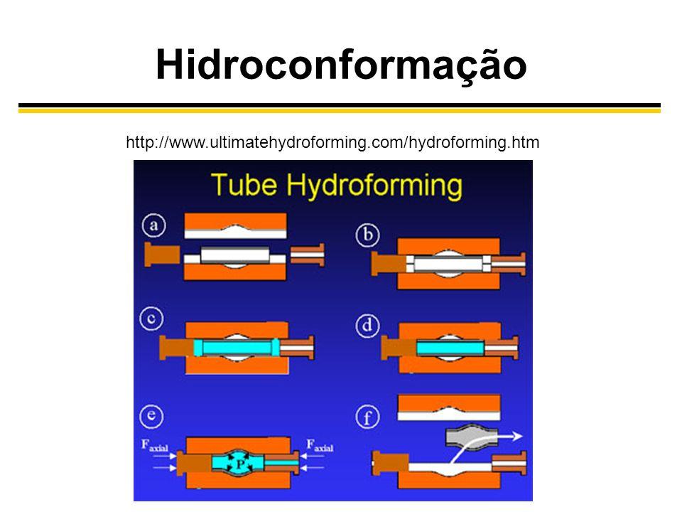 Hidroconformação http://www.ultimatehydroforming.com/hydroforming.htm