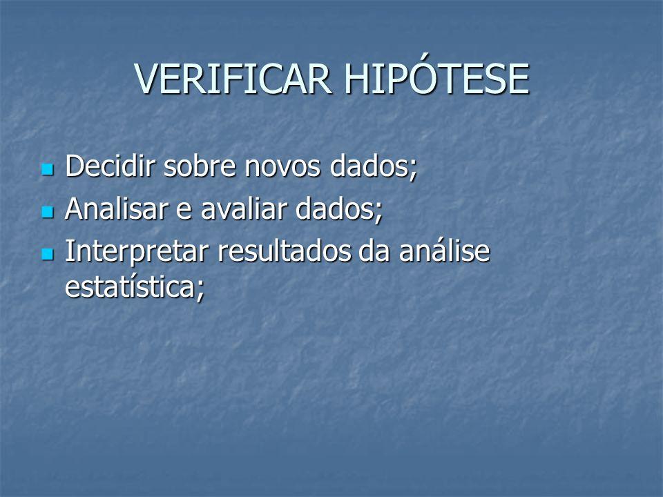 VERIFICAR HIPÓTESE Decidir sobre novos dados;