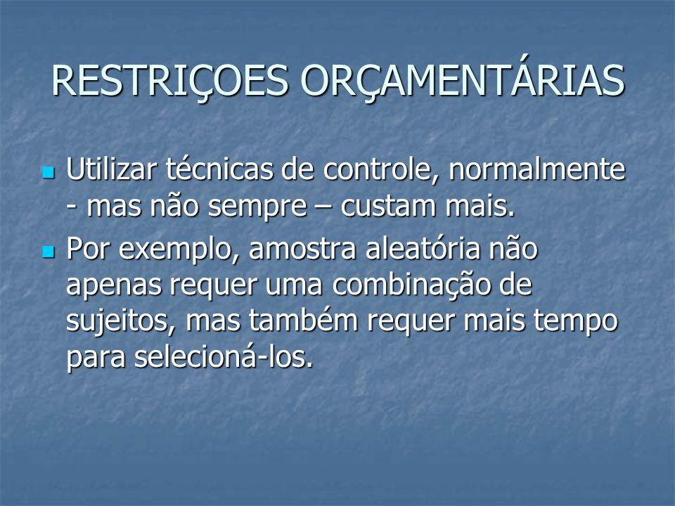 RESTRIÇOES ORÇAMENTÁRIAS