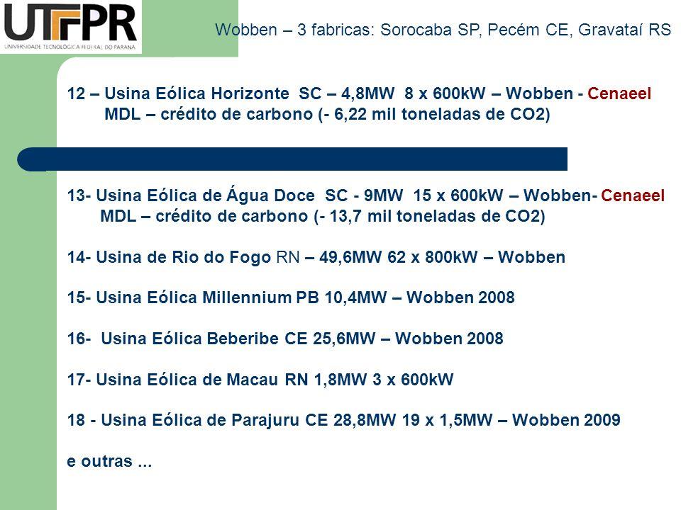 Wobben – 3 fabricas: Sorocaba SP, Pecém CE, Gravataí RS