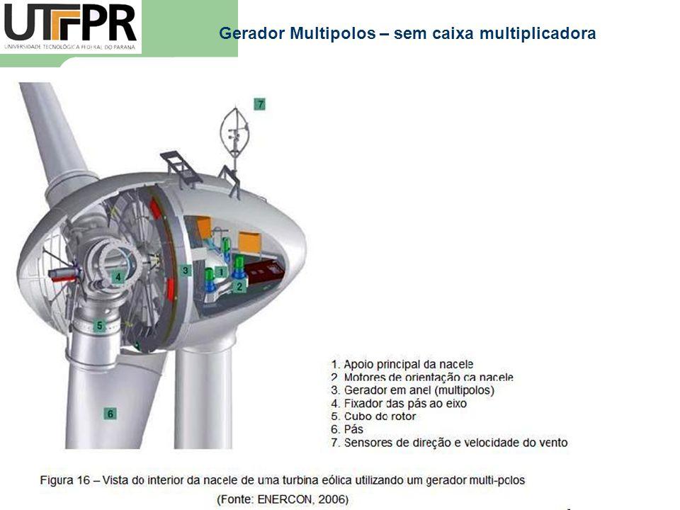 Gerador Multipolos – sem caixa multiplicadora