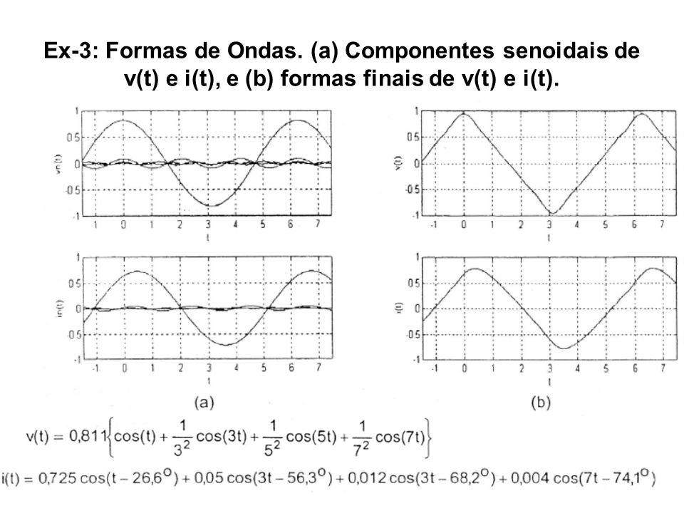 Ex-3: Formas de Ondas. (a) Componentes senoidais de v(t) e i(t), e (b) formas finais de v(t) e i(t).