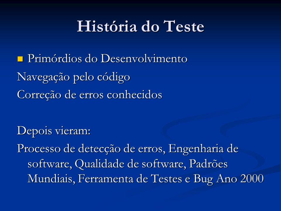 História do Teste Primórdios do Desenvolvimento Navegação pelo código