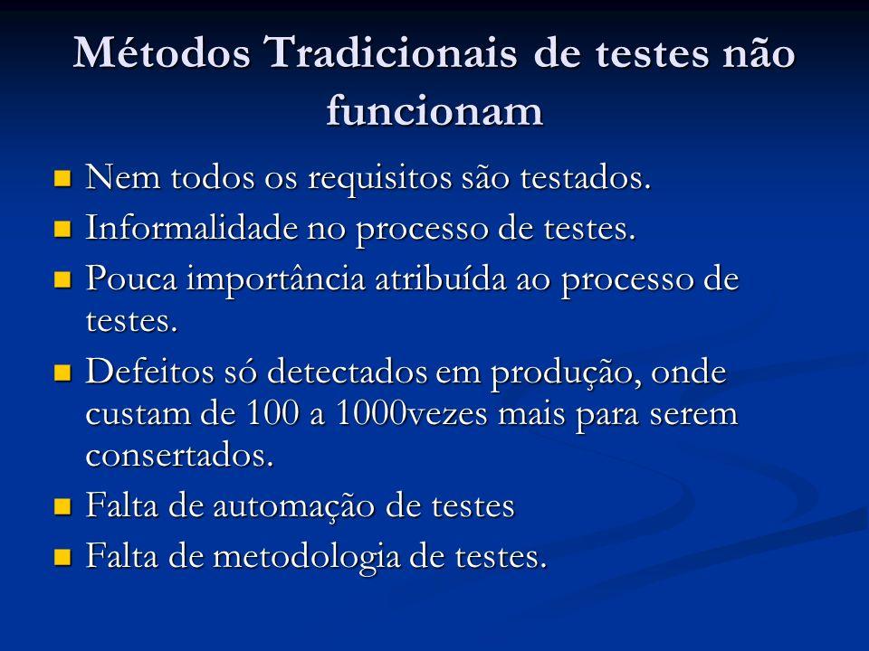 Métodos Tradicionais de testes não funcionam
