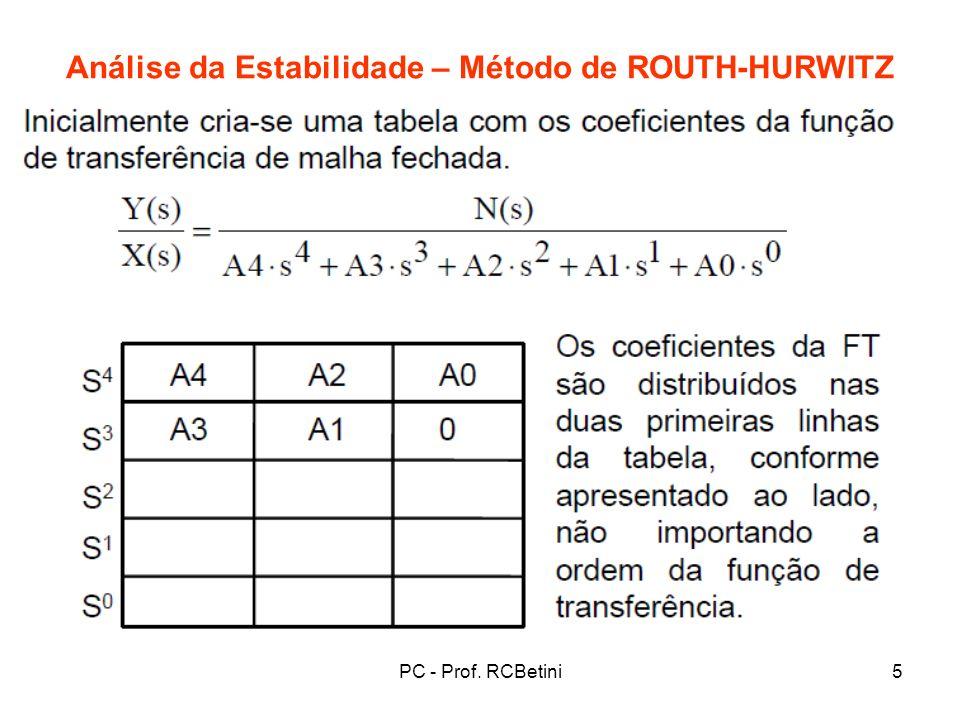 Análise da Estabilidade – Método de ROUTH-HURWITZ
