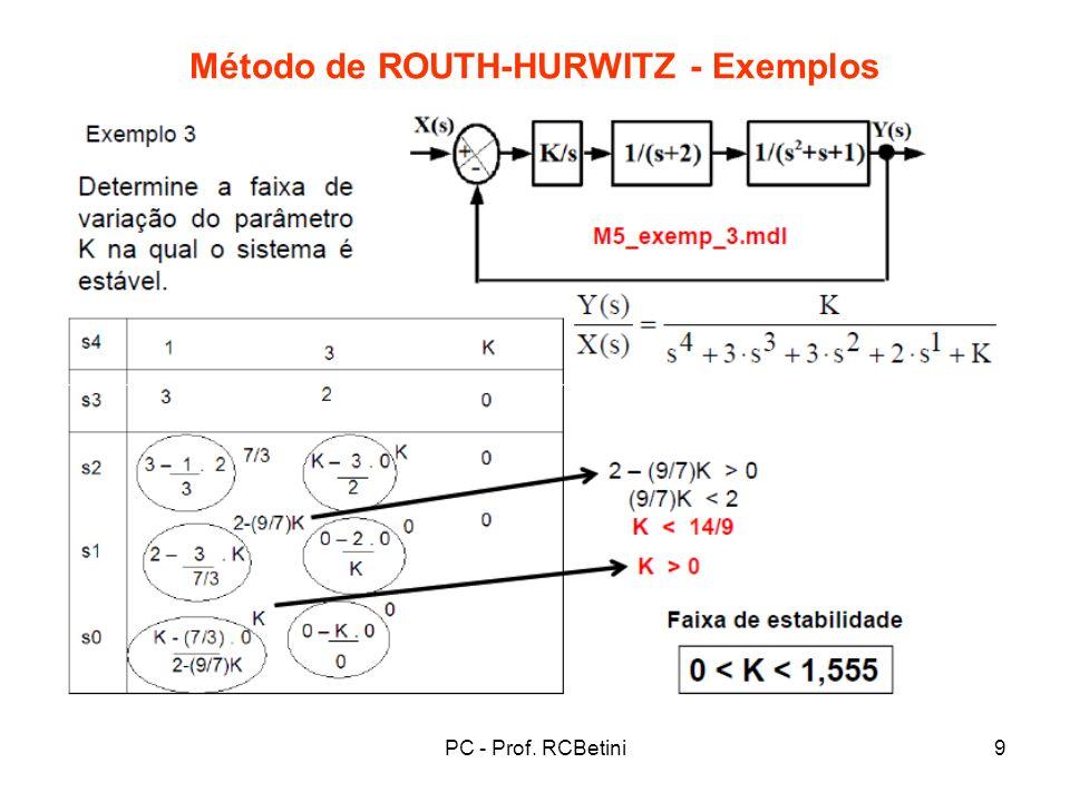 Método de ROUTH-HURWITZ - Exemplos