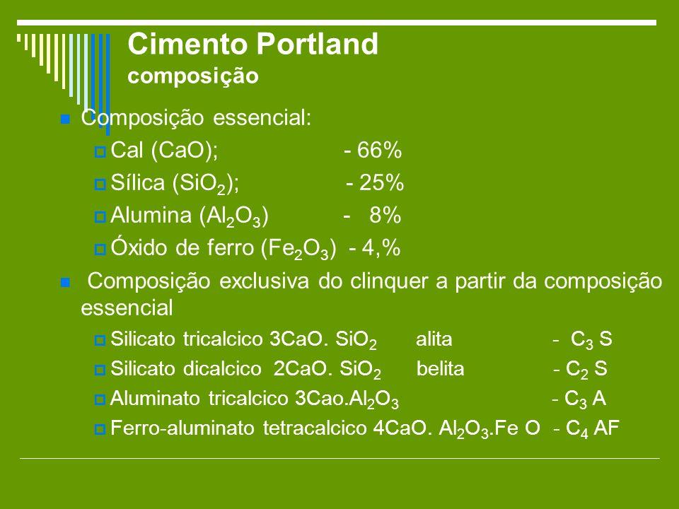 Cimento Portland composição