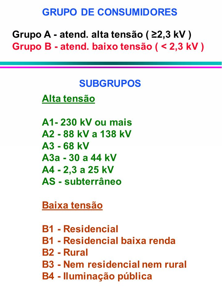GRUPO DE CONSUMIDORES Grupo A - atend. alta tensão ( ≥2,3 kV ) Grupo B - atend. baixo tensão ( < 2,3 kV )