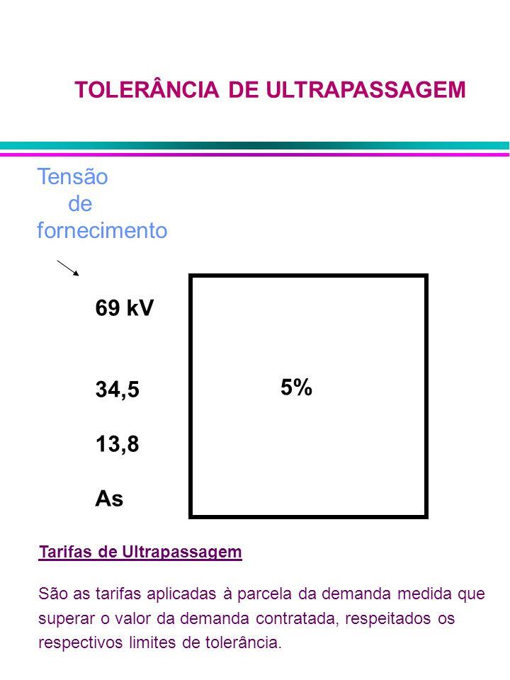 TOLERÂNCIA DE ULTRAPASSAGEM