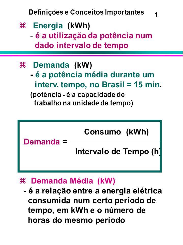 - é a utilização da potência num dado intervalo de tempo Demanda (kW)