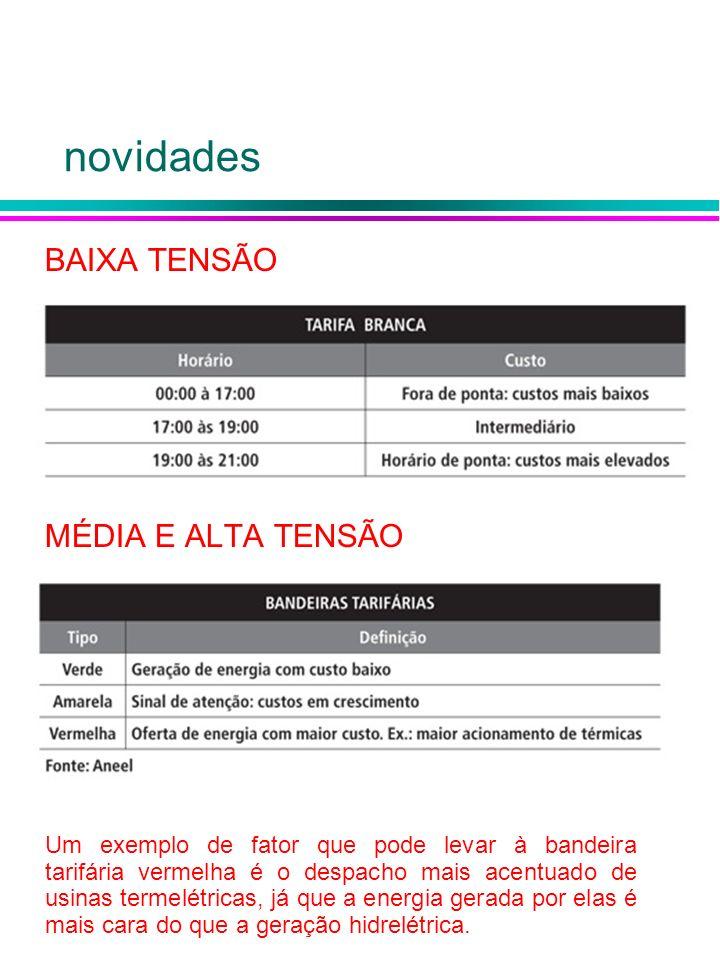 novidades BAIXA TENSÃO MÉDIA E ALTA TENSÃO