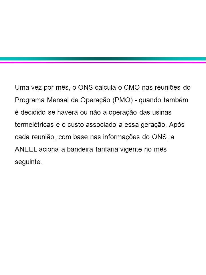 Uma vez por mês, o ONS calcula o CMO nas reuniões do Programa Mensal de Operação (PMO) - quando também é decidido se haverá ou não a operação das usinas termelétricas e o custo associado a essa geração.